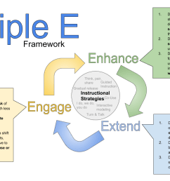 see full framework graphic models here [ 1130 x 698 Pixel ]