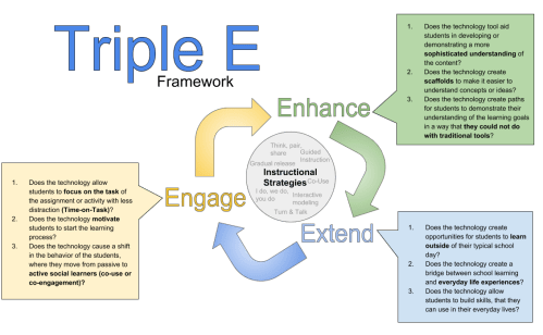 small resolution of see full framework graphic models here
