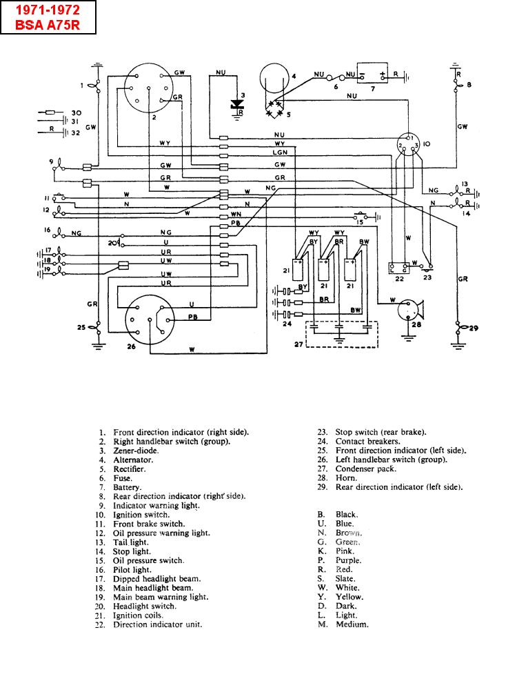1971 triumph bonneville wiring diagram 1998 honda crv parts triples online tech library main index 72 t150 uk