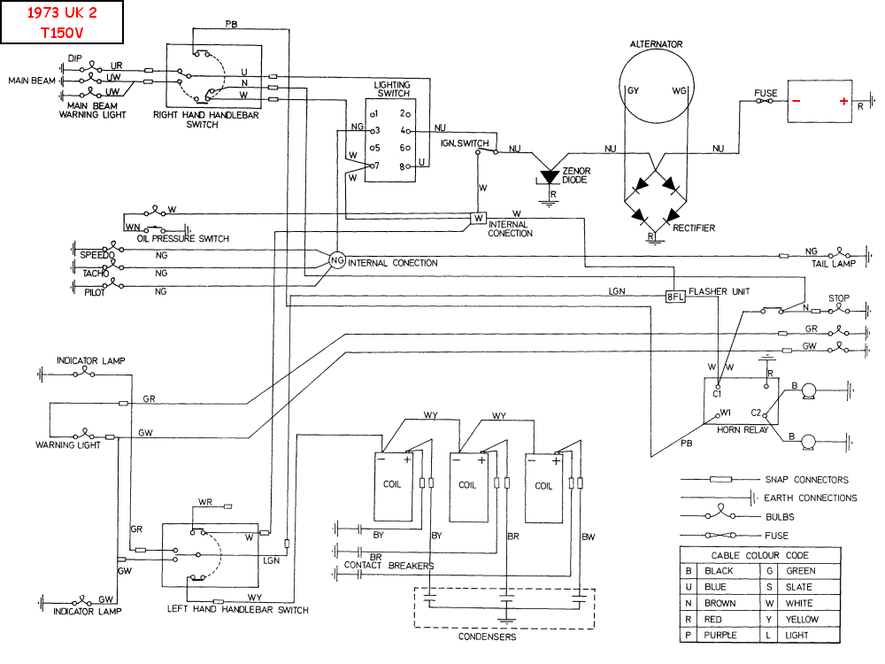 1971 triumph bonneville wiring diagram electron of nickel triples online tech library main index 73 t150 uk 2