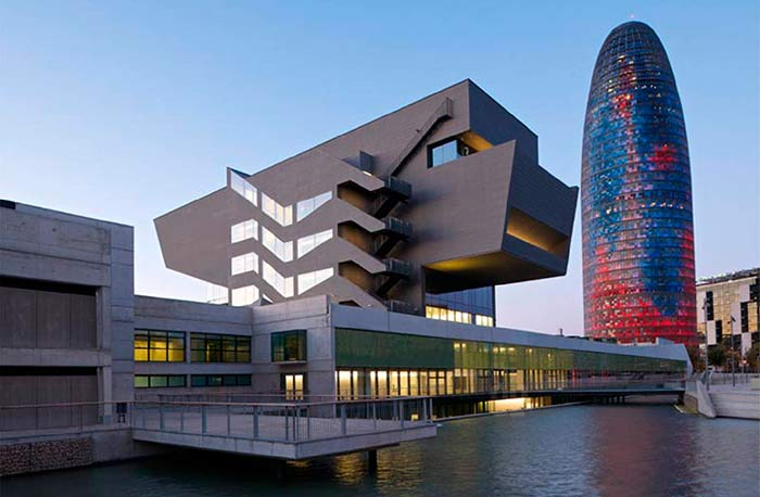 Best Museums In Barcelona