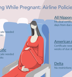 airline policies for flying while pregnant [ 1500 x 1000 Pixel ]