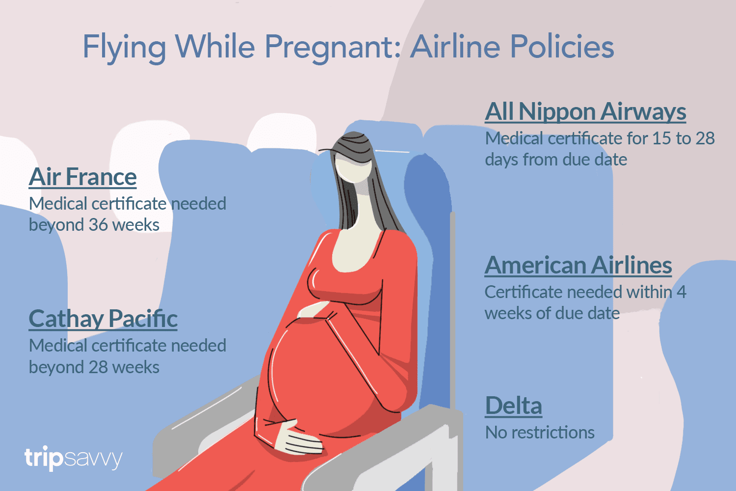 hight resolution of airline policies for flying while pregnant