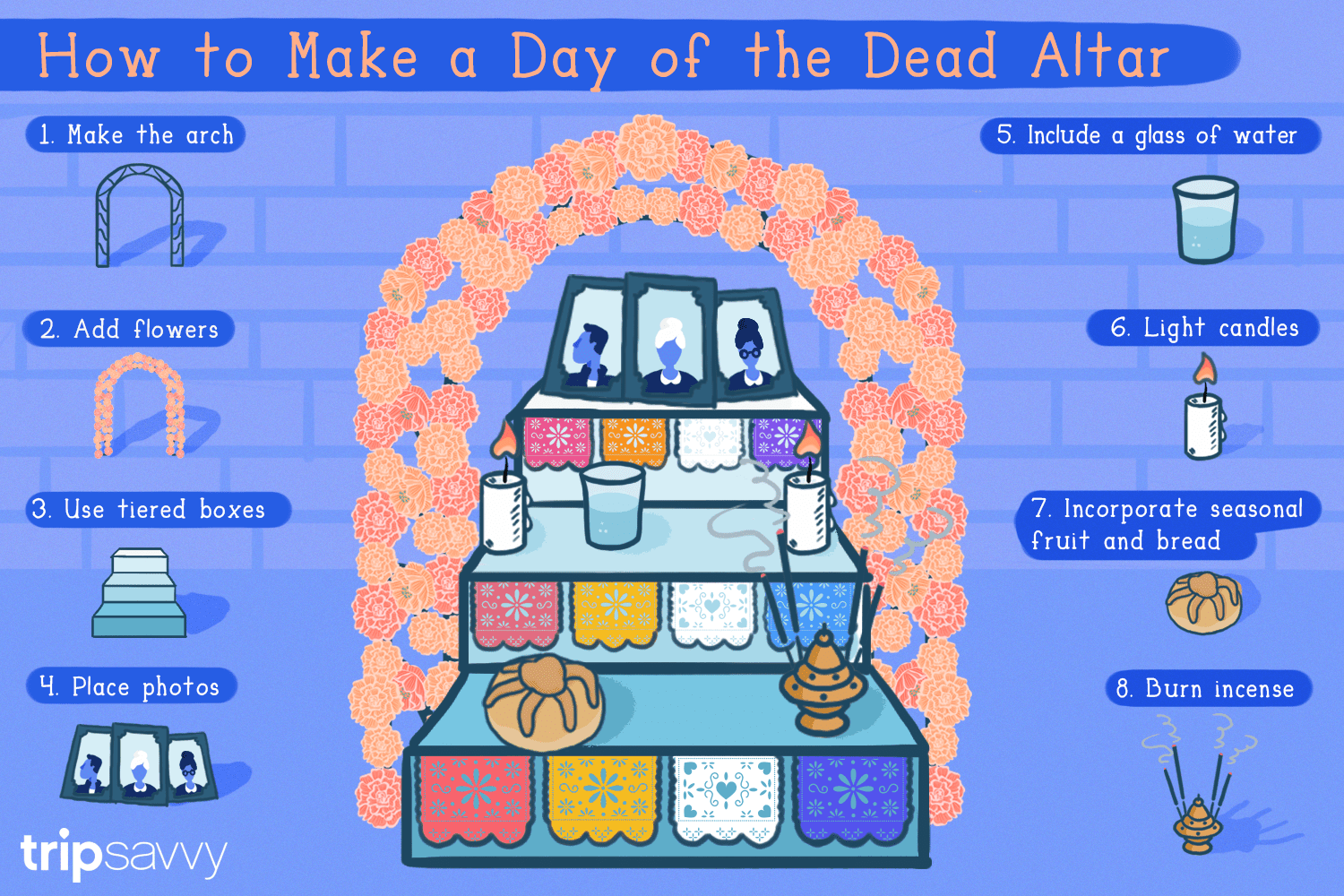 How To Make A Day Of The Dead Altar