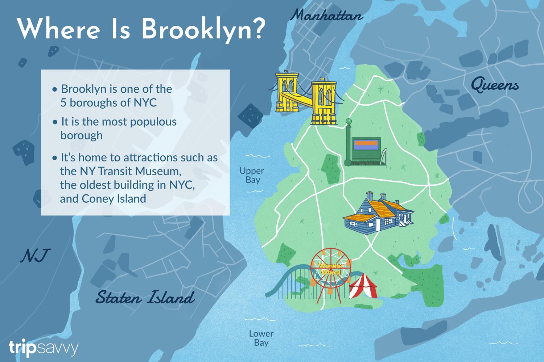 where is brooklyn in