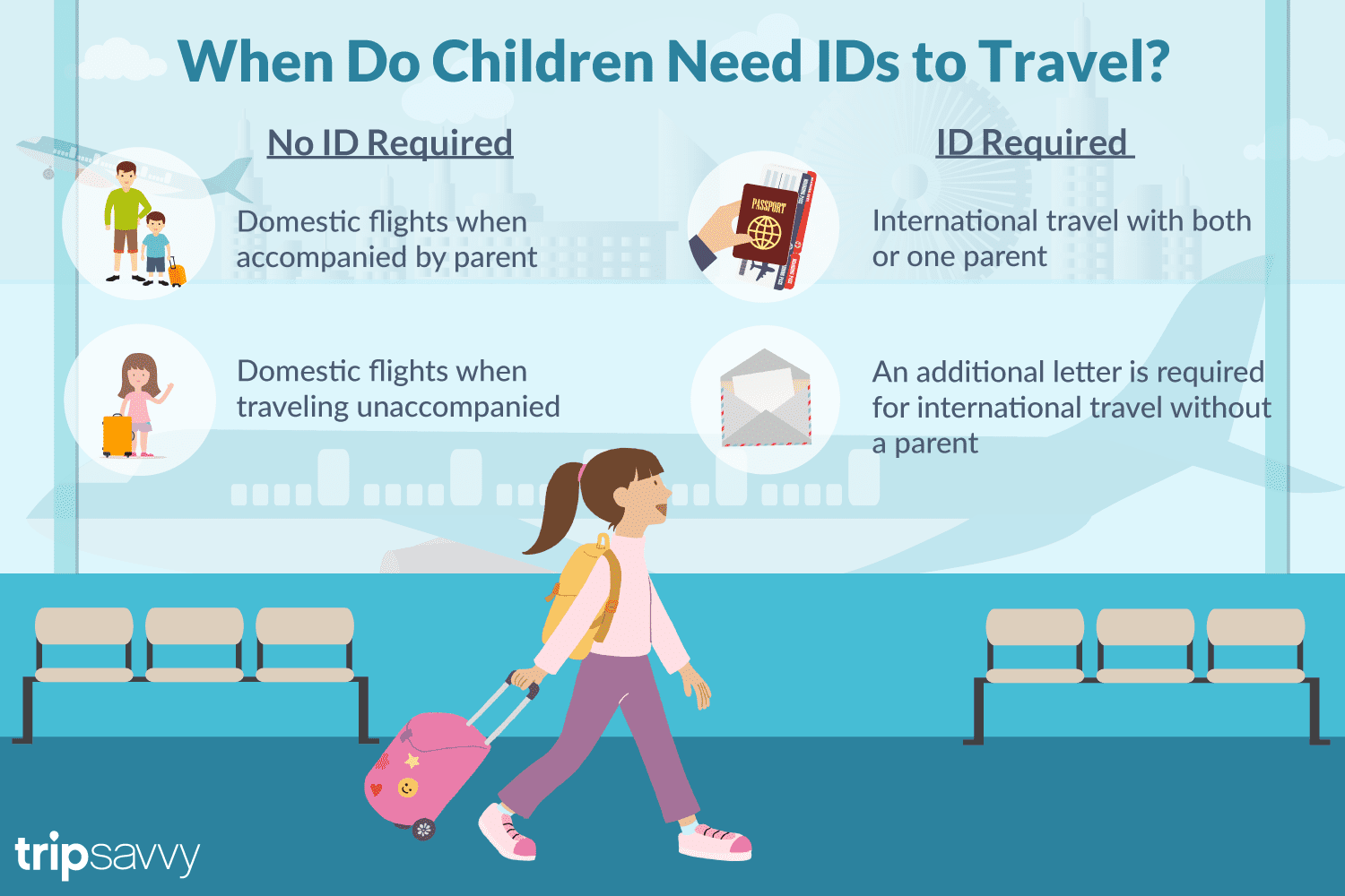Do Babies Need A Passport For Domestic Flights - Baby Viewer