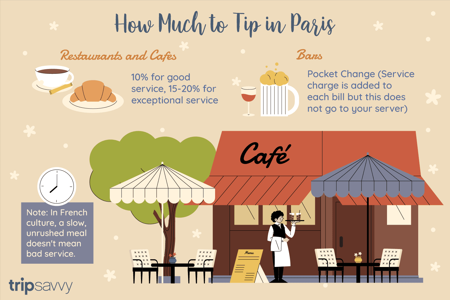 Tipping In Paris And France Restaurants Who When And