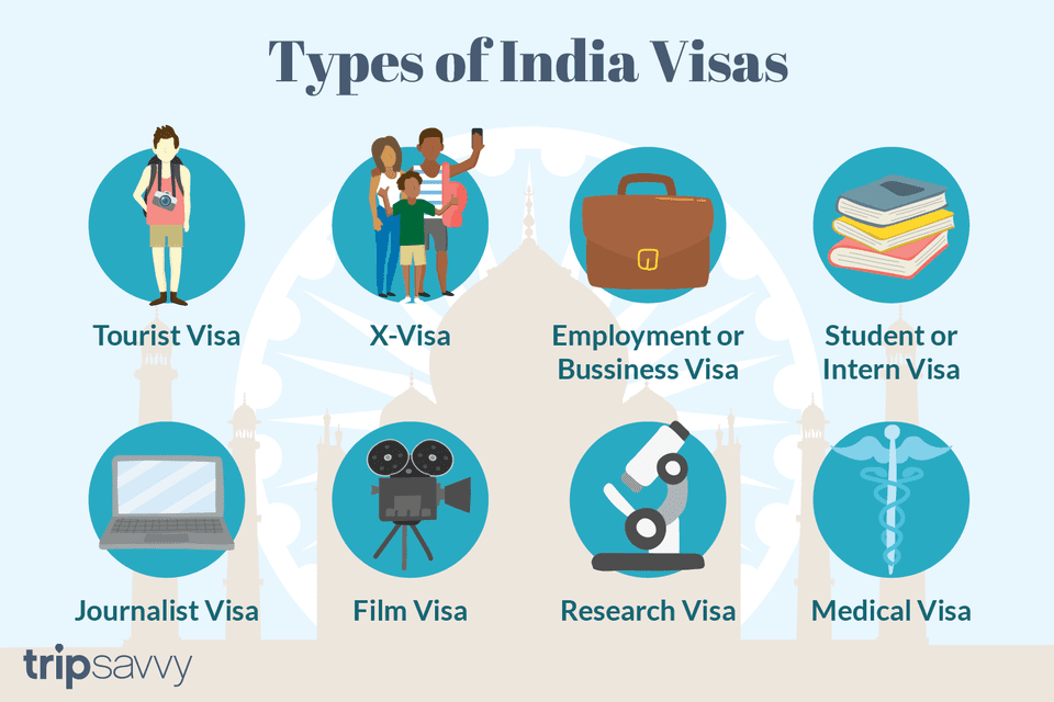 indian visa types explained