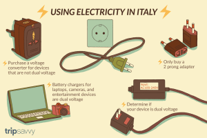 Plugs, Adapters and Converters in Italy
