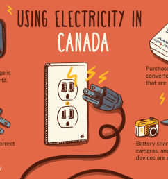 electrical receptacle wiring canada [ 1500 x 1000 Pixel ]