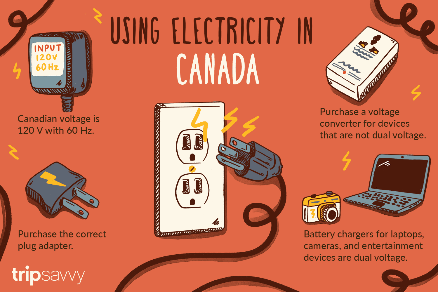 hight resolution of electrical receptacle wiring canada