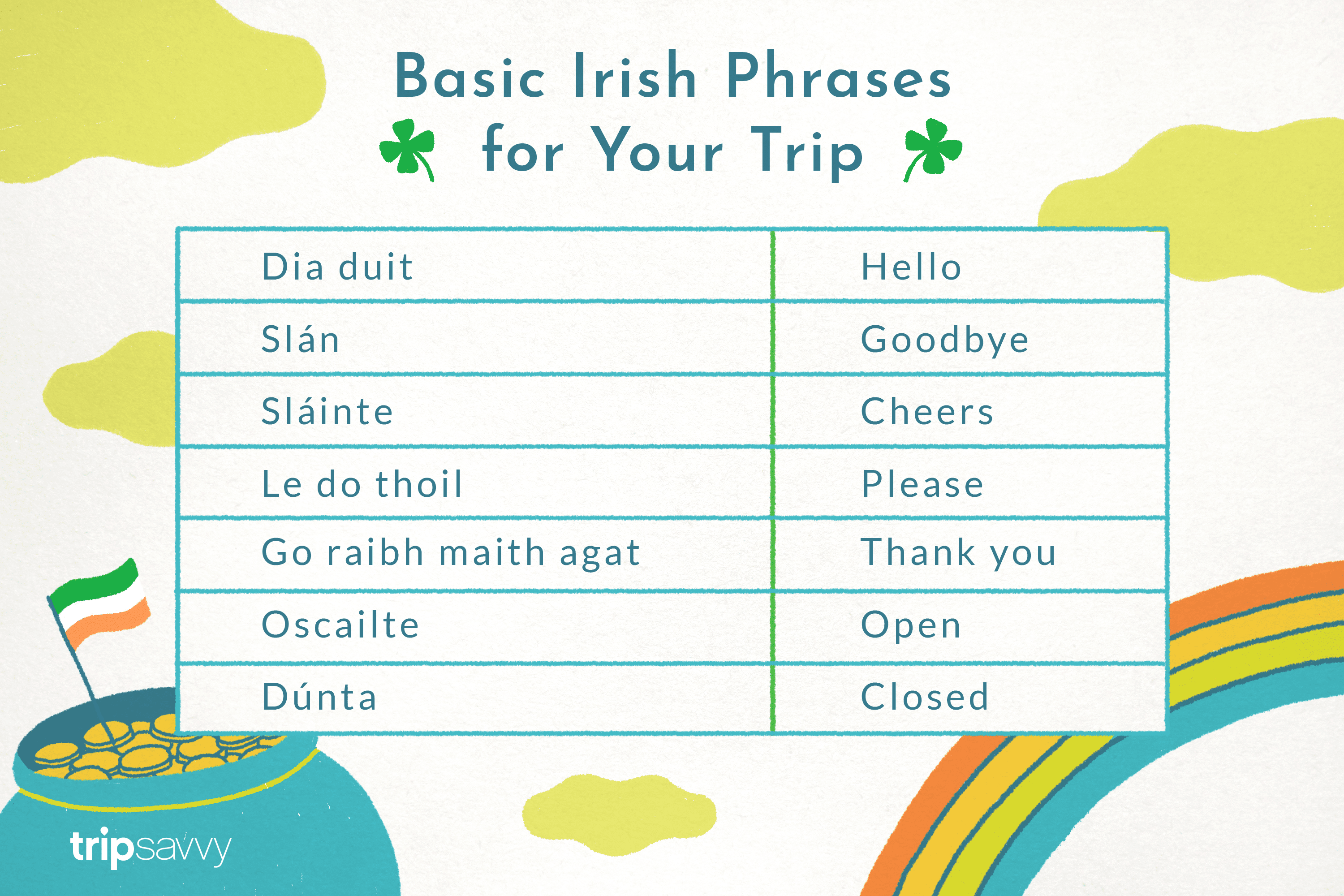 Common Irish Phrases And Words You Might Need