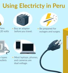using electricity in peru [ 1500 x 1000 Pixel ]