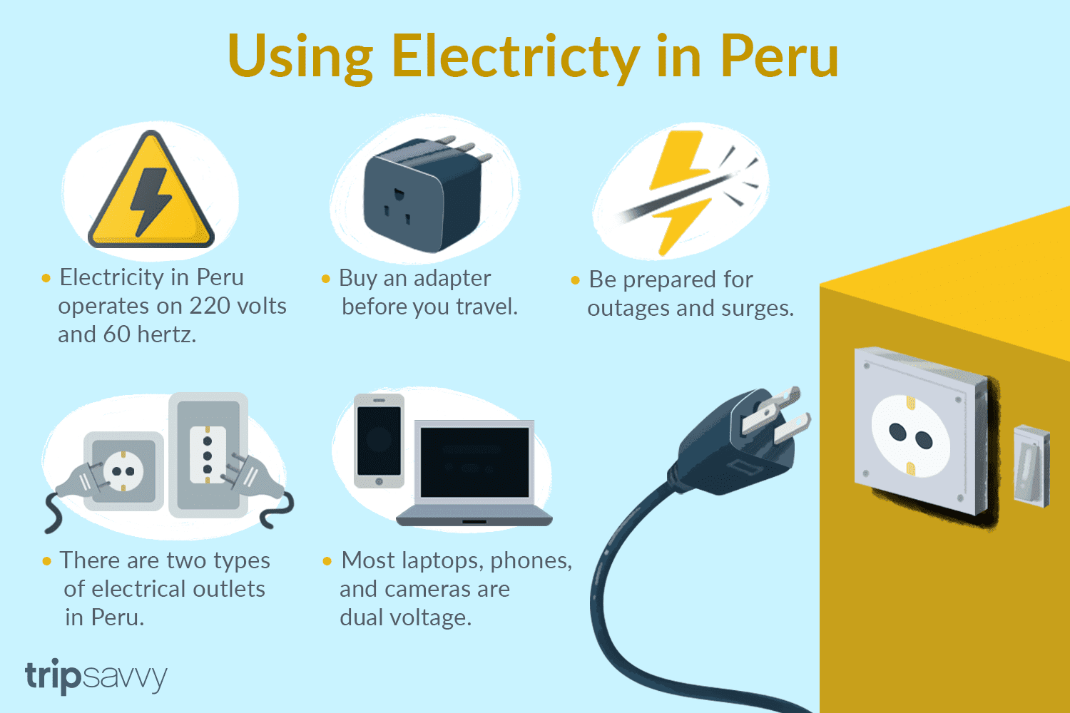 hight resolution of electrical current in peru
