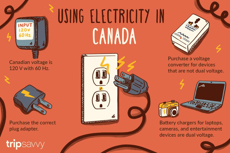 Wiring A Plug In Canadian