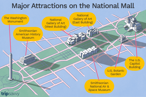 small resolution of an illustrated map of major attractions on the national mall