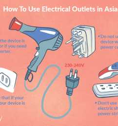 electrical outlets in asia infographic [ 1500 x 1000 Pixel ]