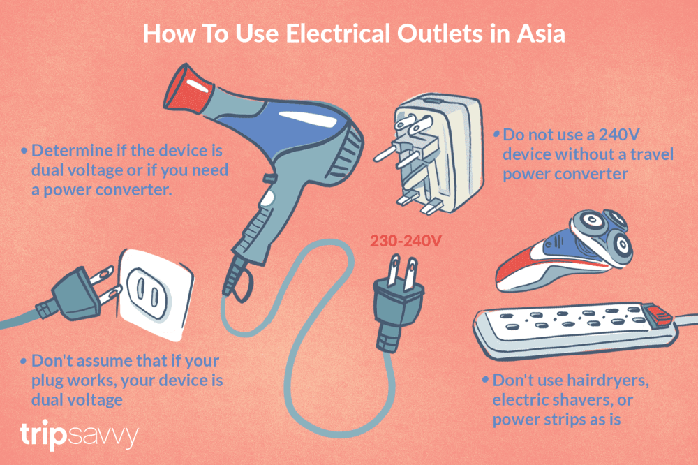 medium resolution of electrical outlets in asia infographic