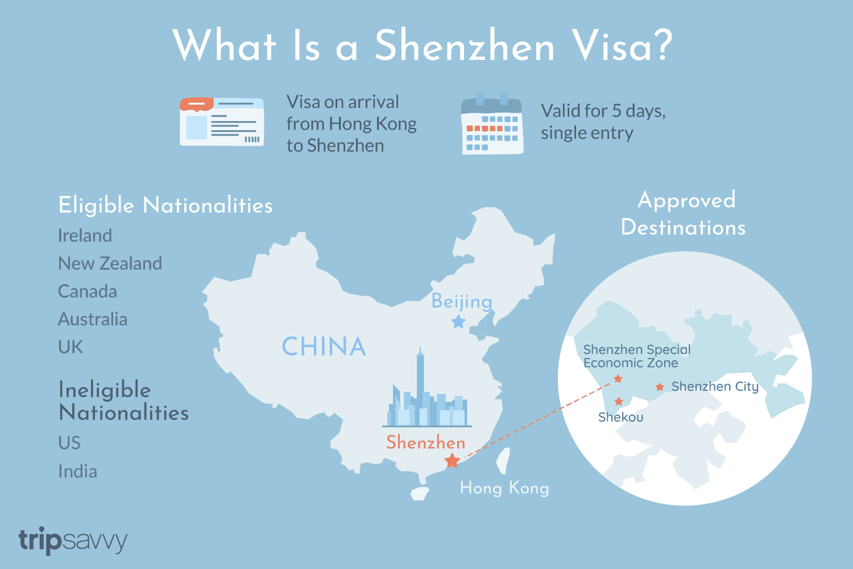 How to Get a Shenzhen Visa in Hong Kong