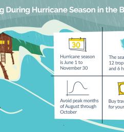 when is hurricane season  [ 1500 x 1000 Pixel ]