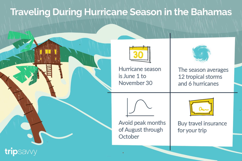 hight resolution of when is hurricane season