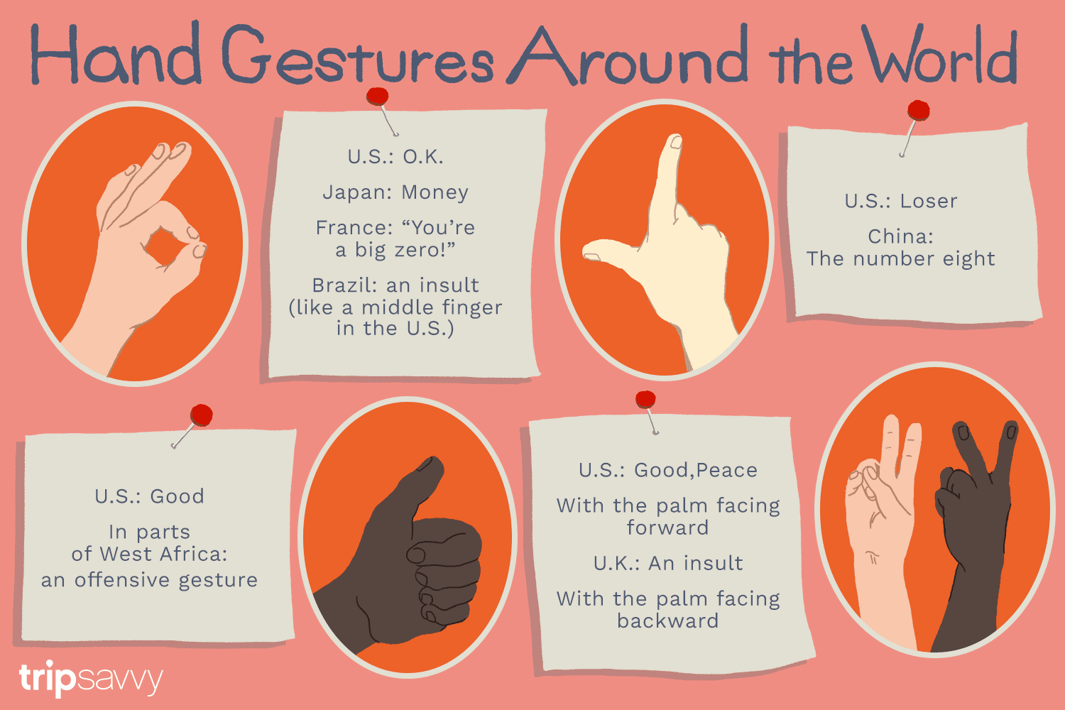 hand gestures with more