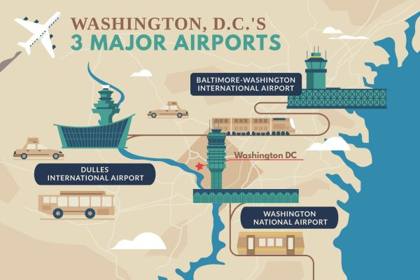 The Three Airports Serving Washington DC