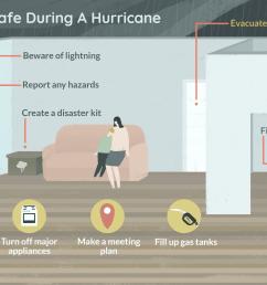 before a hurricane [ 1500 x 1000 Pixel ]