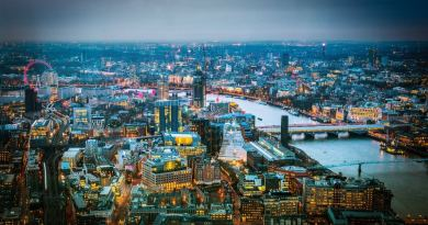 View From The Shard - London