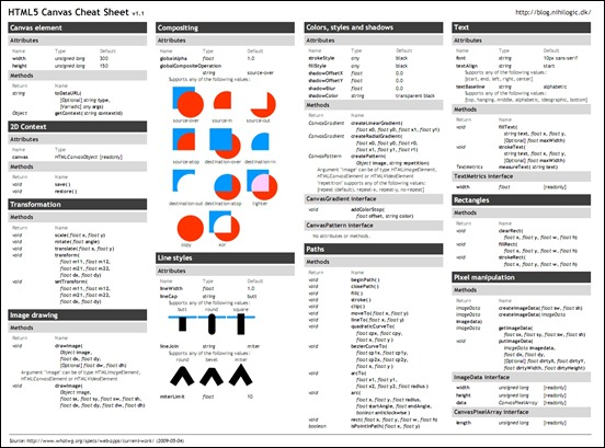 25+ Helpful Cheat Sheet Wallpapers for Web Designers and