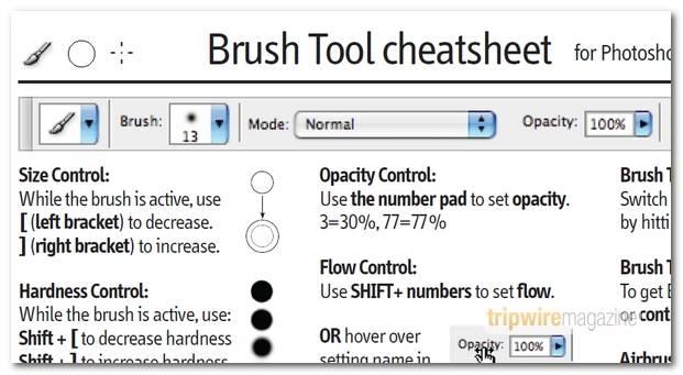 css-cheat-sheet