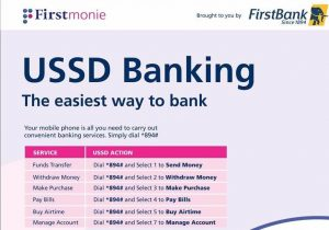 First Bank USSD Codes