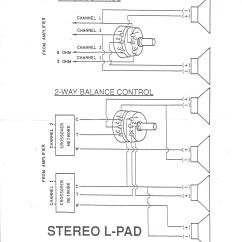 100k Dual Ganged Stereo Volume Control Wiring Diagram A Two Way Switch Philmore Lp75 Controls And Accessories