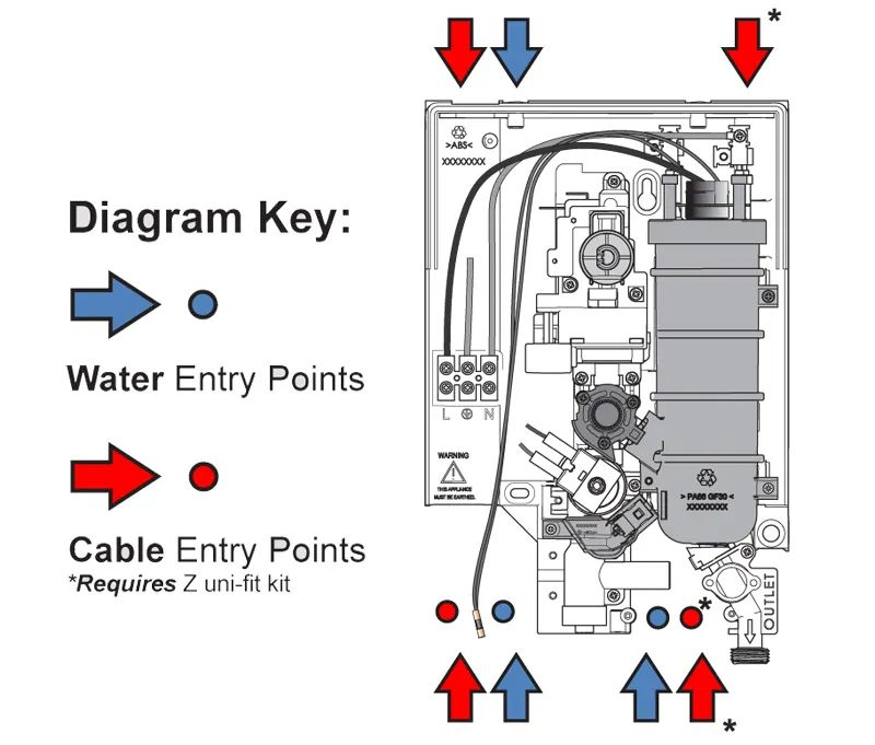 wiring electric shower