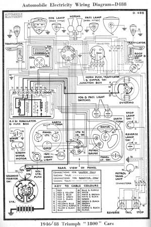 Triumph Roadster  Documents