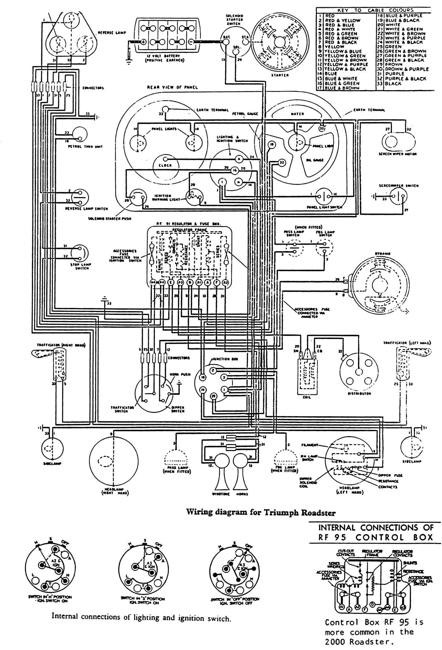 Wiring Manual PDF: 1885 Chevy Hei Distributor Wiring Diagram