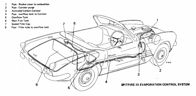 triumph stag engine diagram