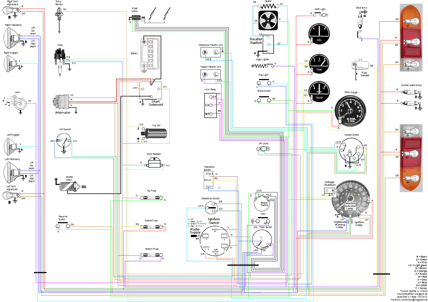 Spitfire MkIV Wiring Diagram How To Library The Triumph Experience