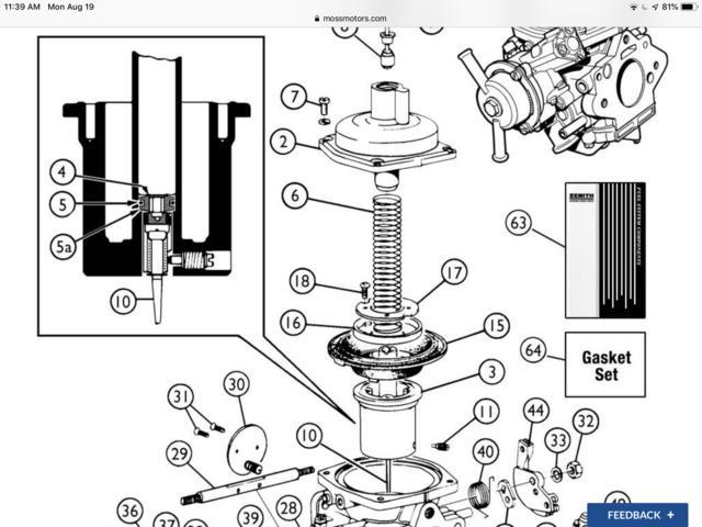 Stromberg 175 rebuild won't run without choke?? : TR6 Tech