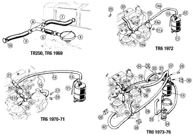 Engine Exterior Refresh Questions (Page 2) : TR6 Tech