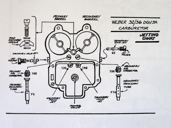 Which Fuel Pump for 32/36 DGVs? : TR6 Tech Forum : Triumph