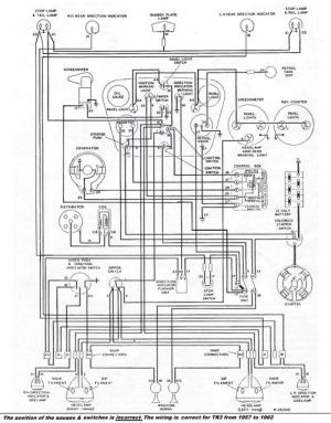 Triumph 650 Wiring Diagram  Wiring Diagram And Schematics