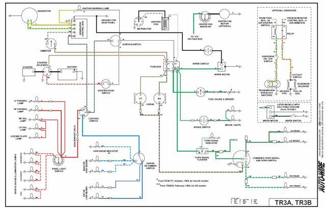 triumph tr3 color wiring diagram