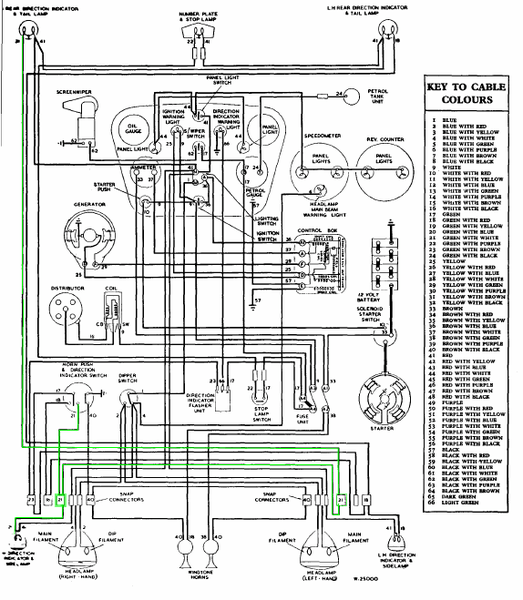 Triumph Tr8 Wiring Diagram Dodge Viper Wiring Diagram