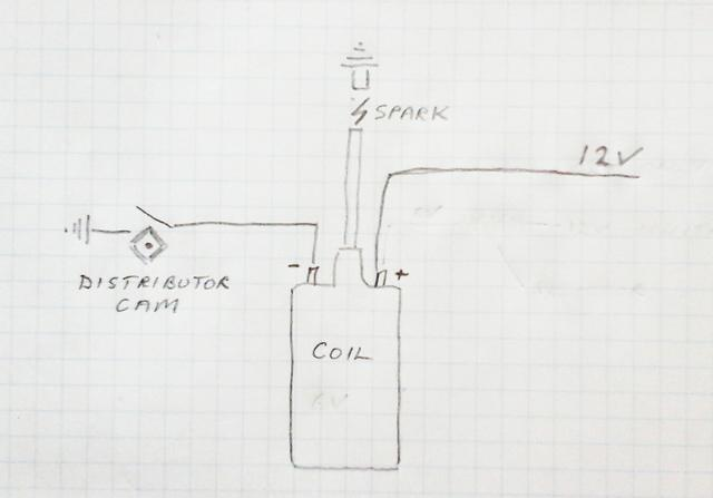 ignition coil : Spitfire & GT6 Forum : Triumph Experience