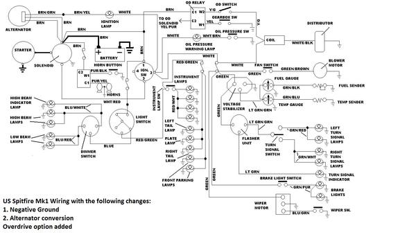 triumph gt6 mk2 wiring diagram
