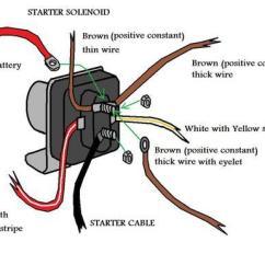Wiring Diagram For Sony Xplod 52wx4 Pig Origami Of Animals Ford Relay Starter – Hot Rod Forum : Hotrodders Readingrat.net