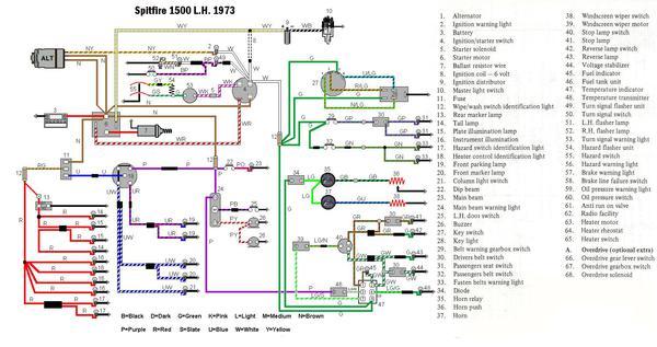 tr6 wiring diagram triumph thunderbird 1995 uk spec colour wiring rh janscooker com 1973 Triumph TR6 Wiring-Diagram TR6 Wiring Harness