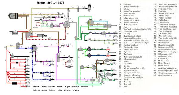 Spitfire Wiring Diagram on spitfire ignition system, triumph gt6 electrical diagram, spitfire interior diagram,