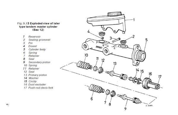 Brake master cylinder rebiuld : Spitfire & GT6 Forum